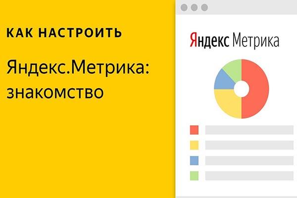 Что такое Метрика Яндекс